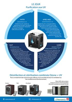 OxOzon pro uv brochure A4-02.png