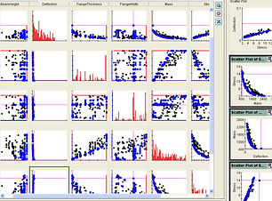 Visualize Results of Isight Design Optimization