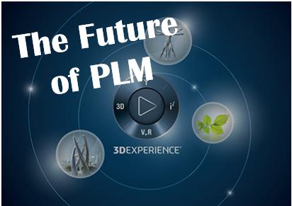 3DEXPERIENCE Platform PLM