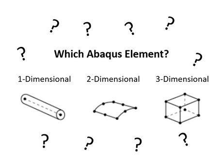 Which Abaqus Element Type Should I Use - Article 2: Understanding Element Dimensions