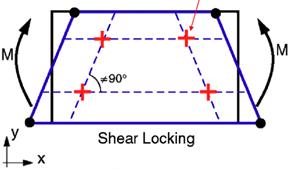 Shear Locking in FEA