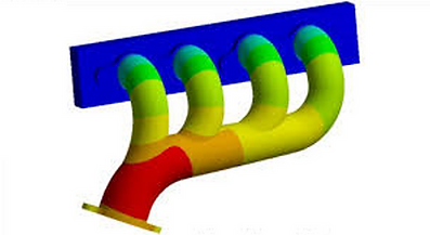Thermal finite element analysis of pipes