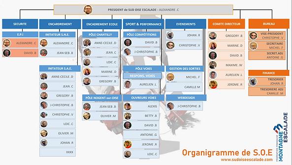 Organigrame.png
