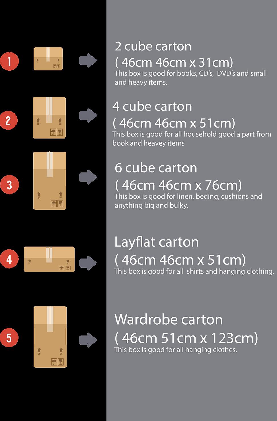 Reloux  box sizes.png