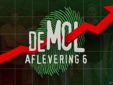 Kijkcijfers aflevering 6: Wie is de Mol? hard op weg naar nieuw record