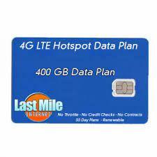400GB Data Only.jpg