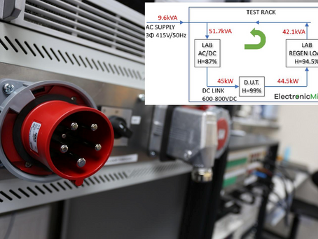 Testing DC/DC power converters up to 45kW with only a 10kVA three phase feed