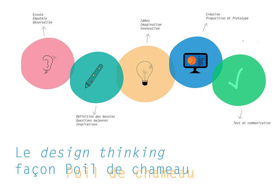 Design thinking-pour-site-01.jpg