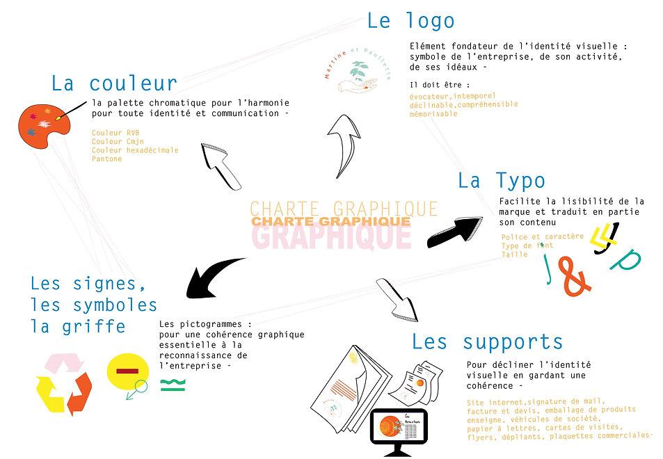 Design thinking-CGpour-site-02.jpg