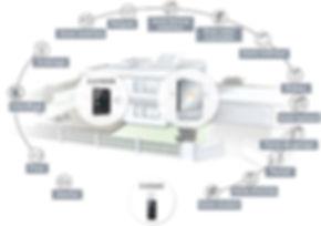 installation box tahoma somfy pro entreprise menuiserie pvc