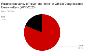 love_hate_2020-12-16 at 10.03.30 PM.png