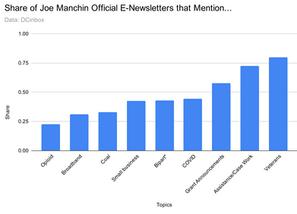 manchin.png