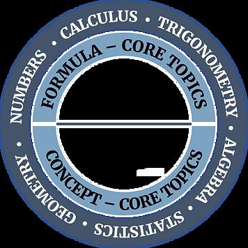 Arc of Math Methodology.png