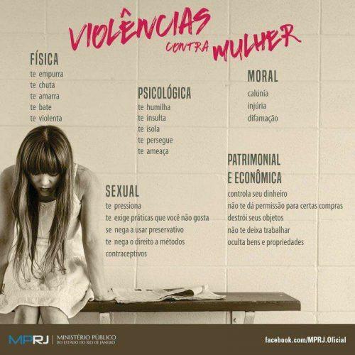 tipos de violencia contra mulher