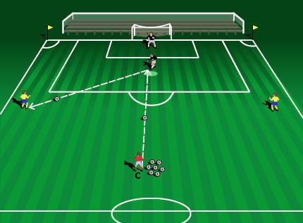 Resultado de imagem para goalkeeper pass