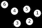 1200px-6n-graf.svg.png