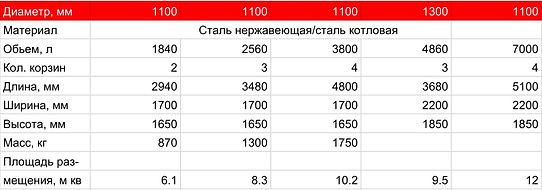 Новая таблица - Лист1 (2)-1.jpg