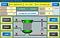 Система управления автоклавом САУСТ ( режим ручного управления ).bmp