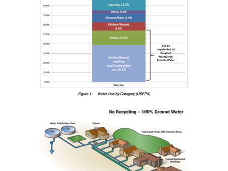 Smarter Water: Ensuring Water Sustainability via Infrastructure, Incentives and Information - Global