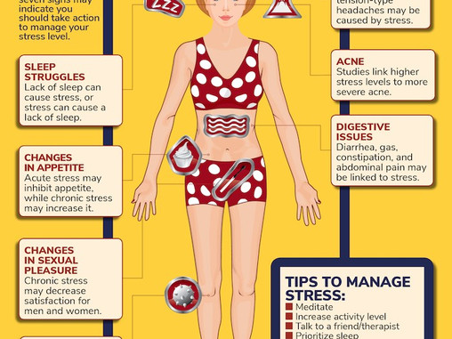 7 Ways stress may show up in your body