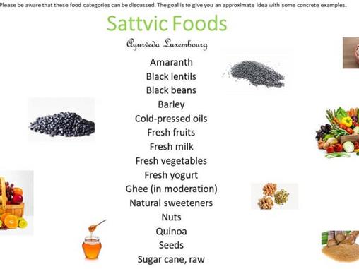 Properties of Food