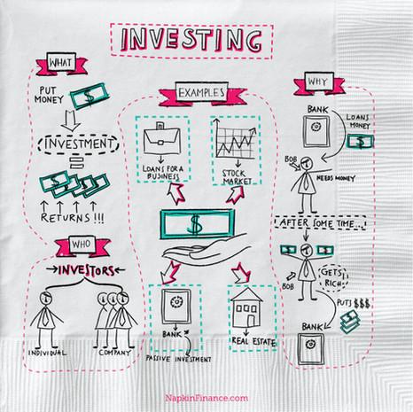 Investing-e1506910158944-1.jpg