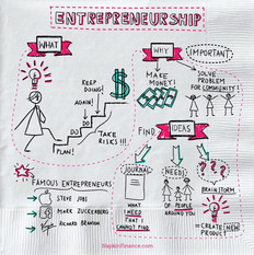 napkin-finance-entrepreneurship-e1506909