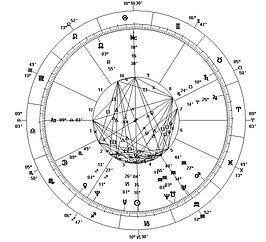 Birth Chart.jpg