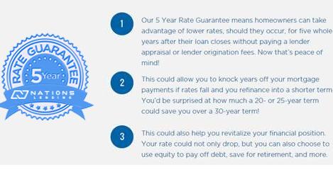 5 Year Rate Guarantee