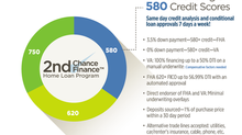 Credit Poor? Here is your Second Chance