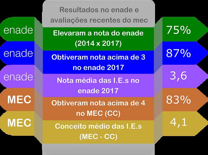 mec_enade.png