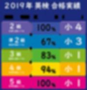 英検 - DifferentFonts-2.png