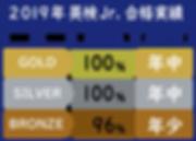 英検Jr.-DifferentFonts-2.png