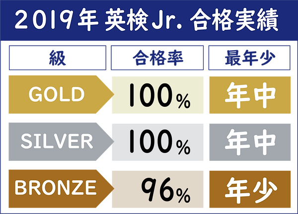 英検Jr.-DifferentFonts-2.png