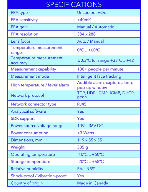 RESPOND-IR Specifications.png