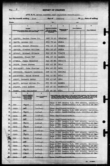 Fold3_Page_4_US_World_War_II_Navy_Muster