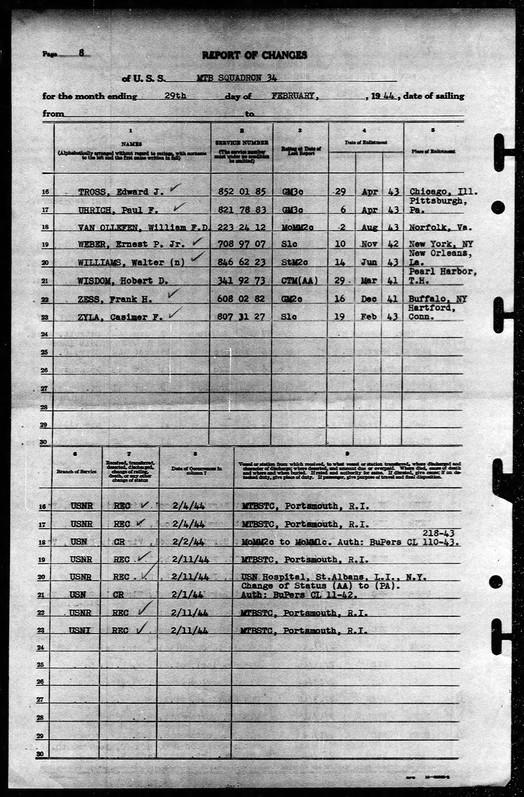 Fold3_Page_10_US_World_War_II_Navy_Muste