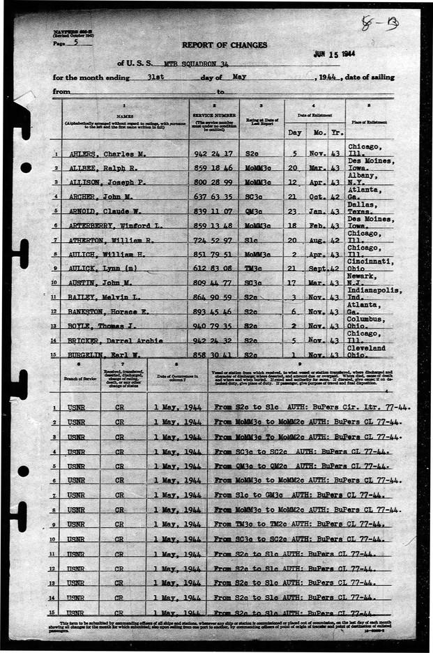 Fold3_Page_43_US_World_War_II_Navy_Muste