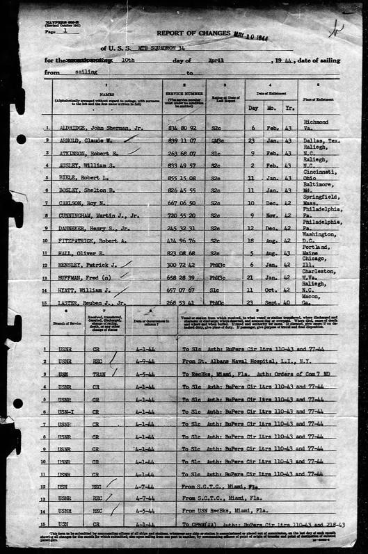 Fold3_Page_31_US_World_War_II_Navy_Muste