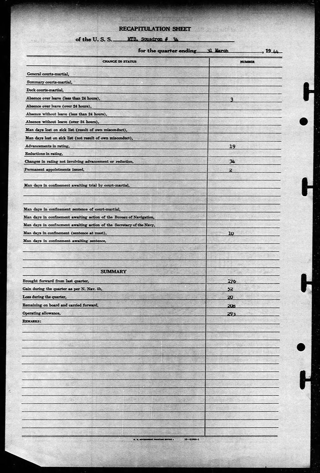 Fold3_Page_28_US_World_War_II_Navy_Muste
