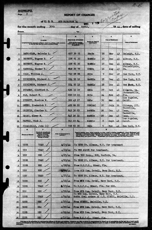 Fold3_Page_33_US_World_War_II_Navy_Muste