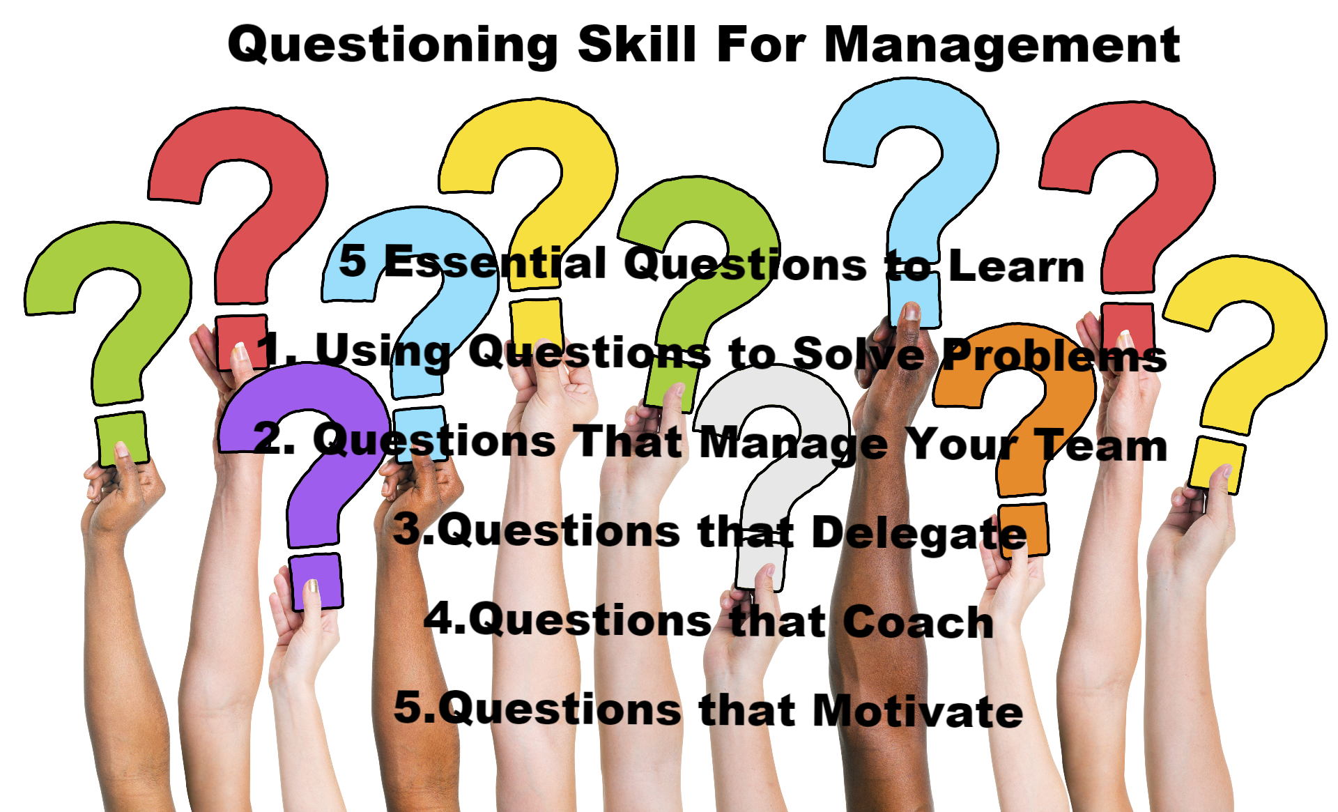 Questioning Skill For Management