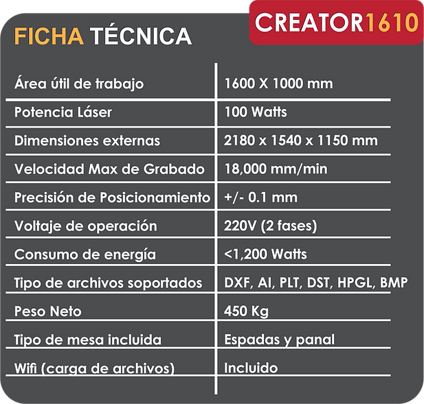 tabla creator 1610.png
