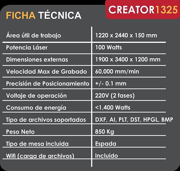 Creato 1325 tabla.png