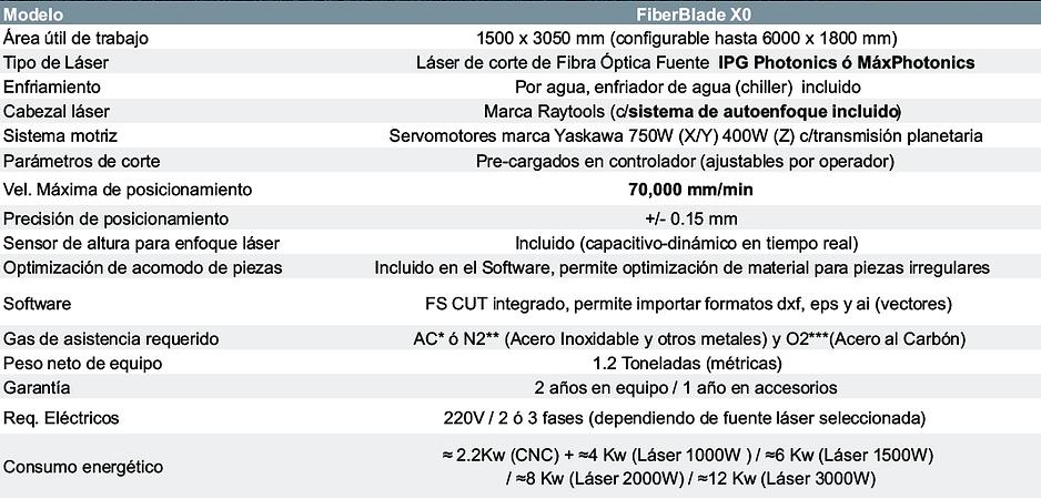 Ficha técnica fiberBladex0.png