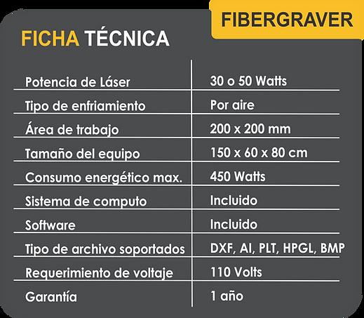 tabla Fibergraver.png