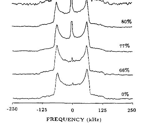 2H-RNA_ssNMR.png