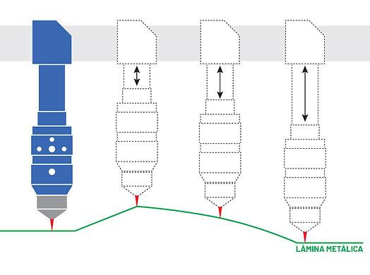 Ajuste de altura automático del cabezal RuiDa Live Focus System para metales eje Z