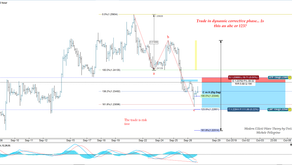 Trade in dynamic corrective phase... Is this an abc or 123?