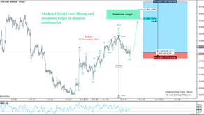Modern Elliott Wave Theory and minimum target in dynamic combination...